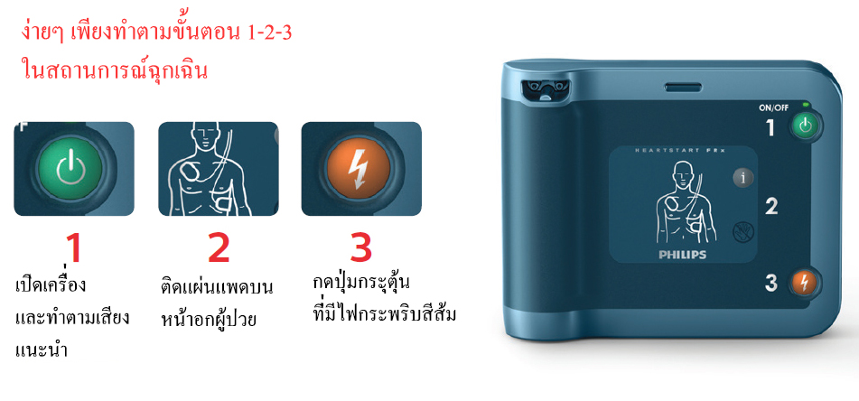 วิธีการใช้งานเครื่อง AED