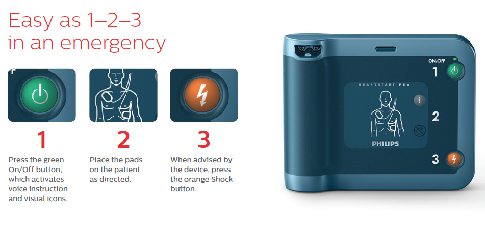 How to use PHILIPS HeartStart FRx AED